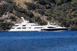 Yacht Charter Destination